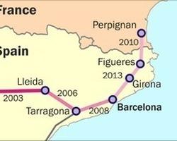 France / Spain : Perpignan — Figueras